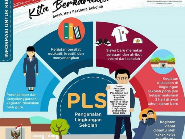 Jadwal MPLS SMA Fons Vitae 2 Marsudirini Tahun Ajaran 2018/2019